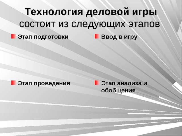 Технология деловой игры состоит из следующих этапов Этап подготовки Ввод в иг...