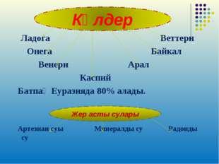 Ладога Веттерн Онега Байкал Венерн Арал Каспий Батпақ Еуразияда 80% алады. А