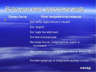 Вспомни имя, расскажи миф  назад Имена боговЧему покровительствовали Бог н