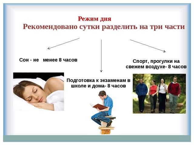 Режим дня Подготовка к экзаменам в школе и дома- 8 часов Спорт, прогулки на...