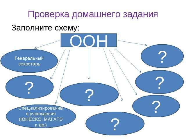 Проверка домашнего задания Заполните схему: ООН Генеральный секретарь ? ? ? ?...