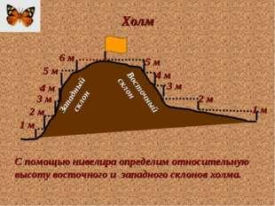 Холм Западный склон Восточный склон С помощью нивелира определим относительну