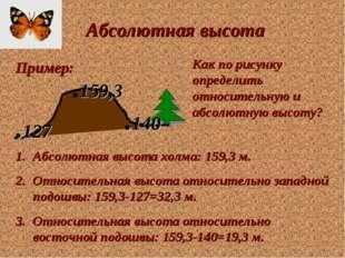 Абсолютная высота Пример: Как по рисунку определить относительную и абсолютну