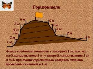 Горизонтали Линия соединяла колышки с высотой 1 м, т.е. на всей линии высота