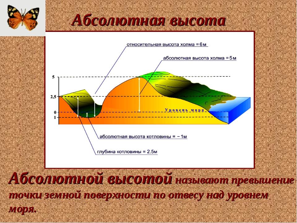 Абсолютная высота Абсолютной высотой называют превышение точки земной поверхн...