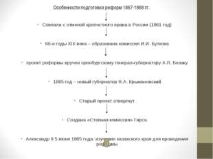 Реформа 1867-1868 годов в Казахстане Совпала с отменой крепостного права в Ро