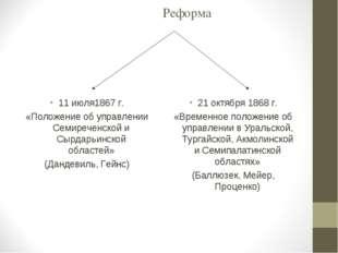 Реформа 11 июля1867 г. «Положение об управлении Семиреченской и Сырдарьинско