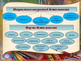 Направления внеурочной деятельности духовно- нравственное социальное Формы д