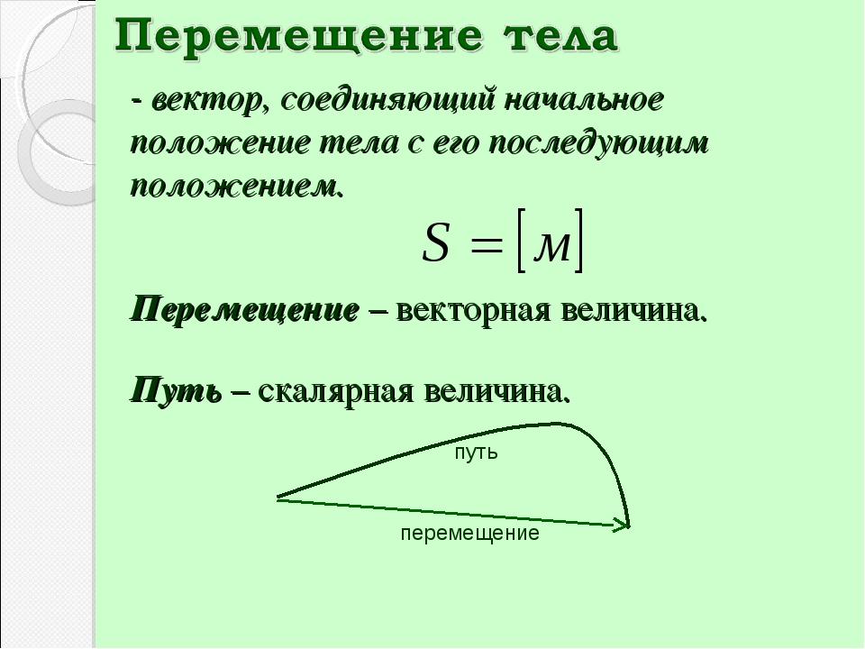 - вектор, соединяющий начальное положение тела с его последующим положением....