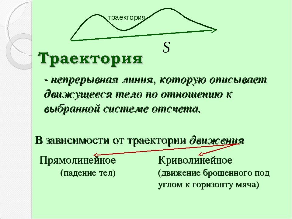 траектория - непрерывная линия, которую описывает движущееся тело по отношени...