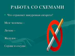 РАБОТА СО СХЕМАМИ Что отравляет выкуренная сигарета? Мозг человека – Легкие –