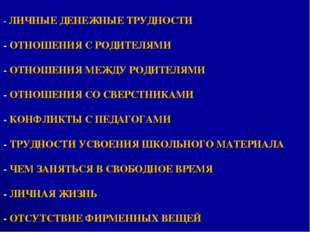 - ЛИЧНЫЕ ДЕНЕЖНЫЕ ТРУДНОСТИ - ОТНОШЕНИЯ С РОДИТЕЛЯМИ - ОТНОШЕНИЯ МЕЖДУ РОДИТ