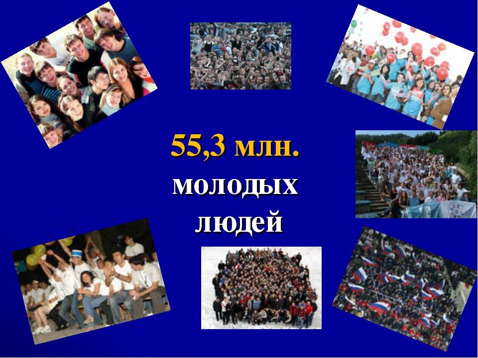 55,3 млн. молодых людей