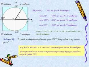 I четверть II четверть III четверть IV четверть α 0° х у 90° 180° 270° Так, е