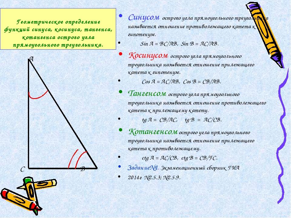 Геометрическое определение функций синуса, косинуса, тангенса, котангенса ост...
