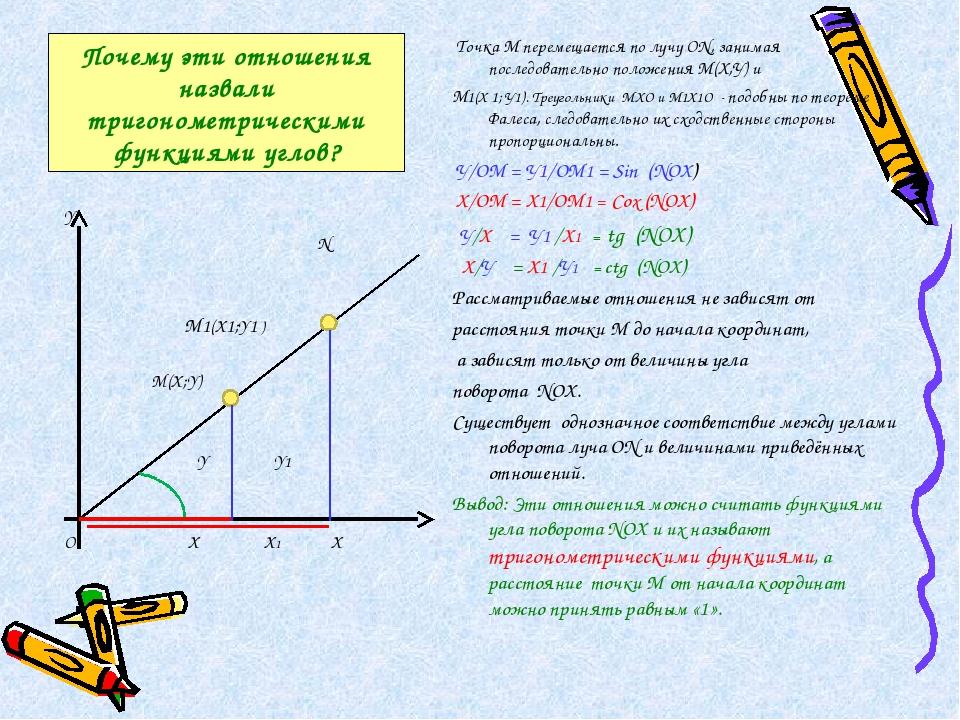 Почему эти отношения назвали тригонометрическими функциями углов? Точка М пер...