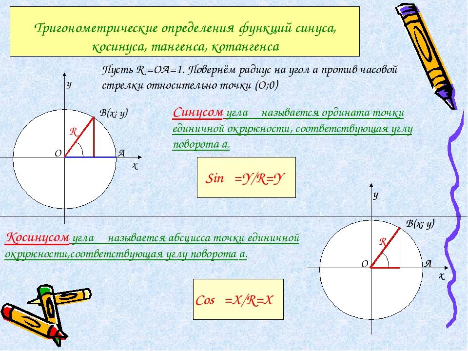 Пусть R =ОА=1. Повернём радиус на угол a против часовой стрелки относительно...