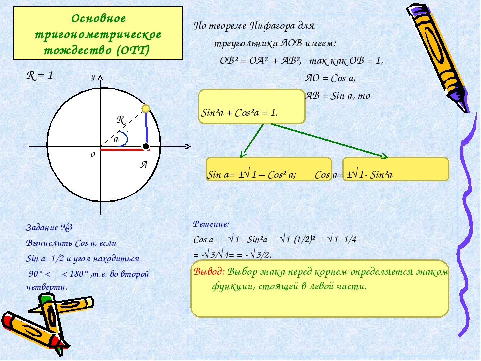 Основное тригонометрическое тождество (ОТТ) По теореме Пифагора для треугольн...