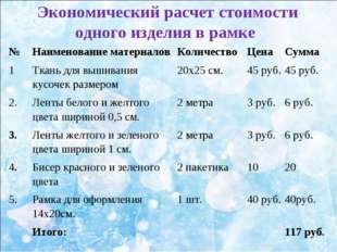 Экономический расчет стоимости одного изделия в рамке №Наименование материал