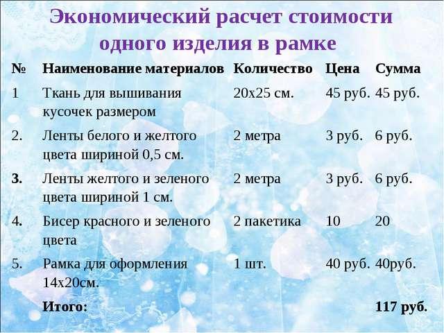 Экономический расчет стоимости одного изделия в рамке №Наименование материал...
