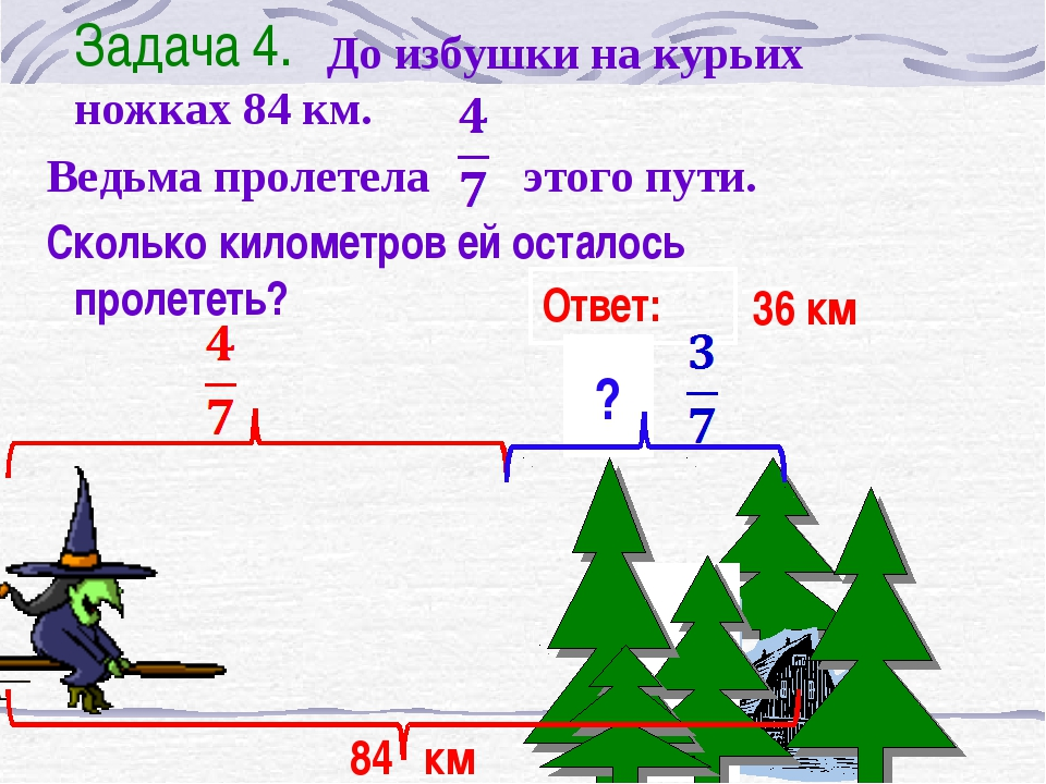 Задача 4. До избушки на курьих ножках 84 км. Ведьма пролетела этого пути. Ско...
