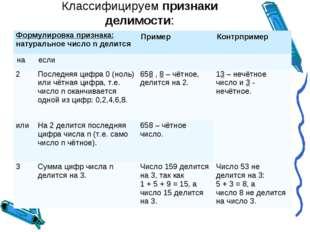 Классифицируем признаки делимости: Формулировка признака: натуральное число n