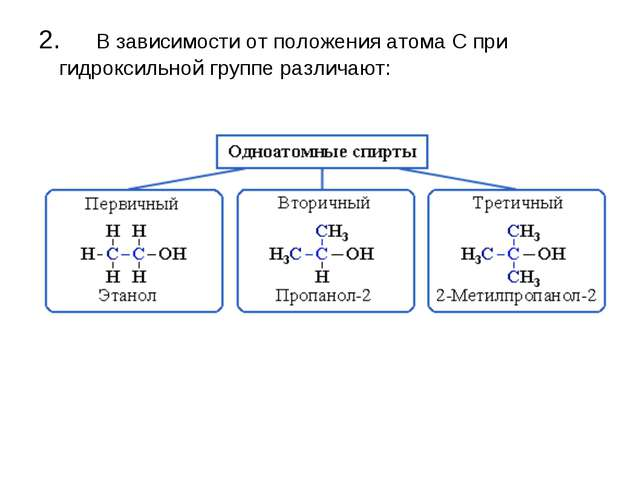 2.     В зависимости от положения атома С при гидроксильной группе различают:...