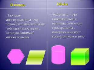 Площадь Площадь многоугольника- это положительная величина той части плоскос