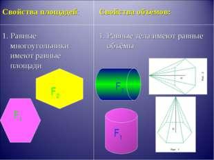 Свойства площадей: 1. Равные многоугольники имеют равные площади Свойства объ