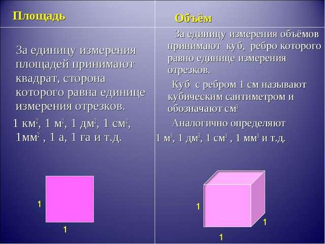 Площадь За единицу измерения площадей принимают квадрат, сторона которого ра...