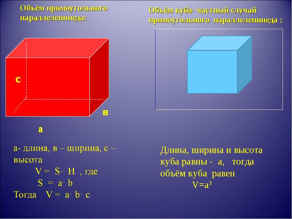 Объём прямоугольного параллелепипеда: Объём куба- частный случай прямоугольно...