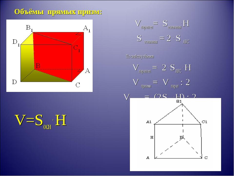 Объёмы прямых призм: V=Sосн . H Vпараллел= Sоснования. H S основания = 2 . S...