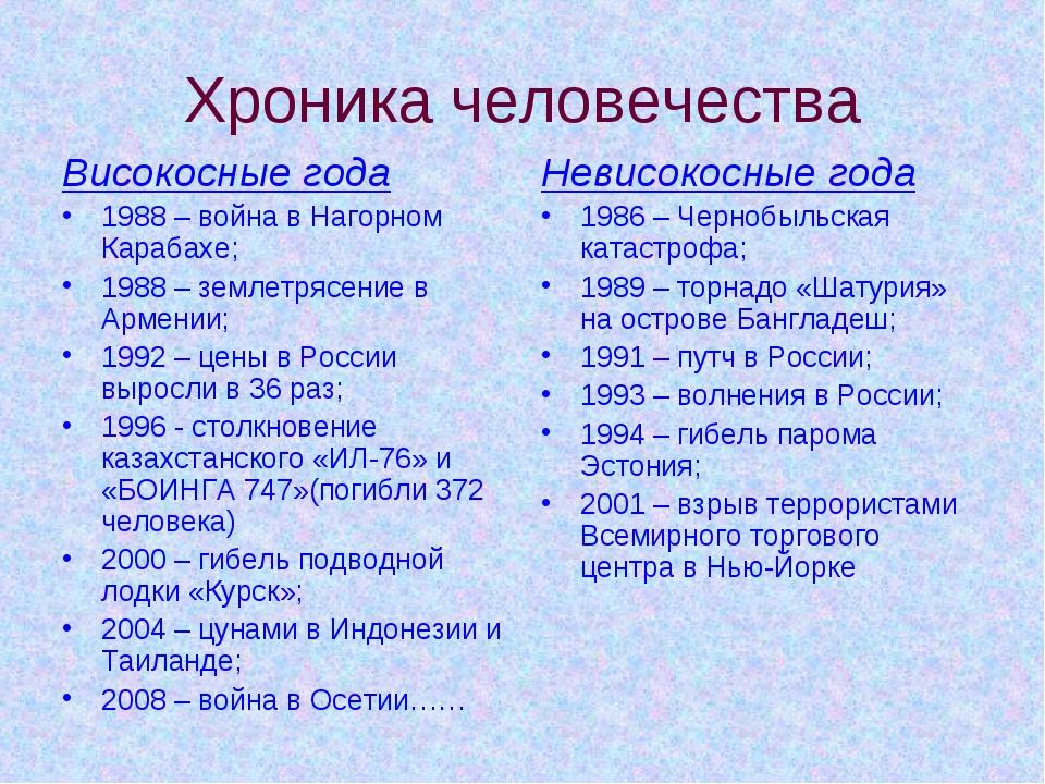 Хроника человечества Високосные года 1988 – война в Нагорном Карабахе; 1988 –...