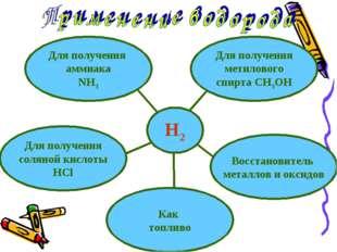 H2 Для получения аммиака NH3 Восстановитель металлов и оксидов Для получения