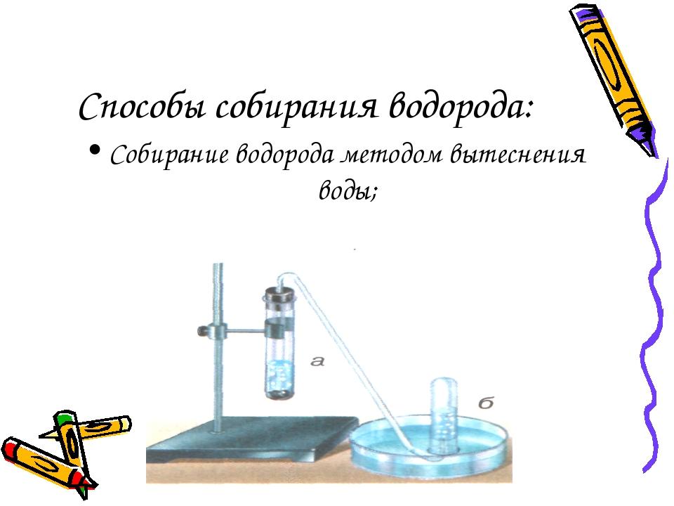 Способы собирания водорода: Собирание водорода методом вытеснения воды;