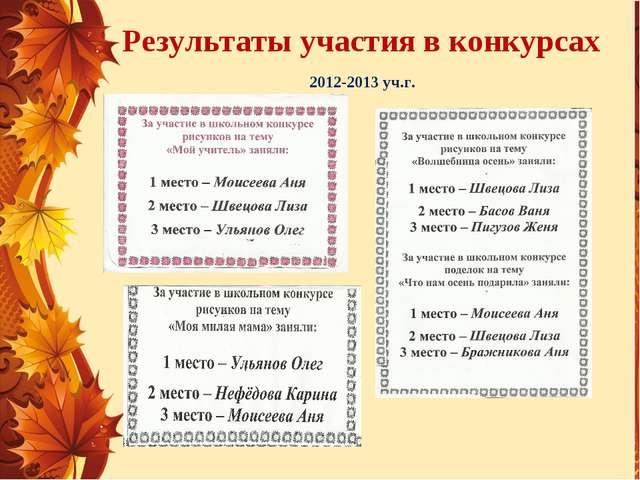 Результаты участия в конкурсах 2012-2013 уч.г.