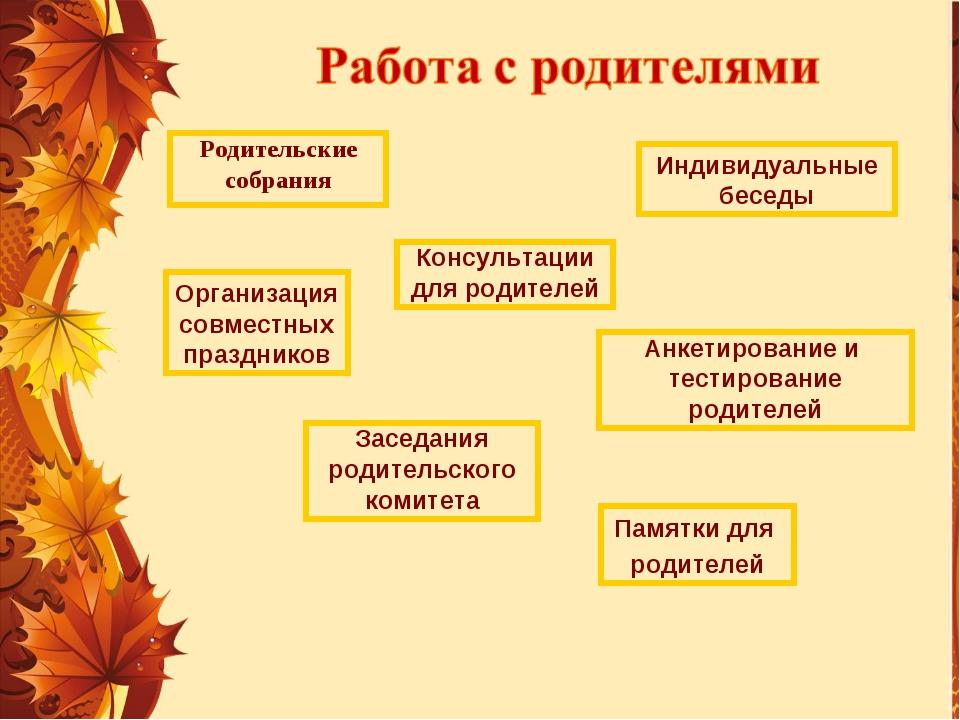 Родительские собрания Консультации для родителей Индивидуальные беседы Органи...