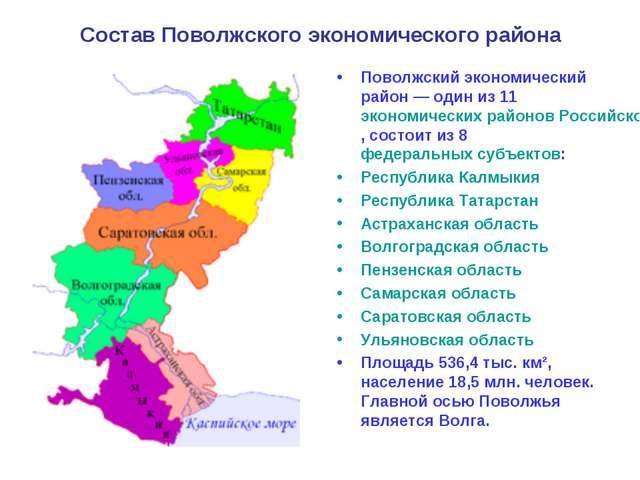 Состав Поволжского экономического района Поволжский экономический район — оди...