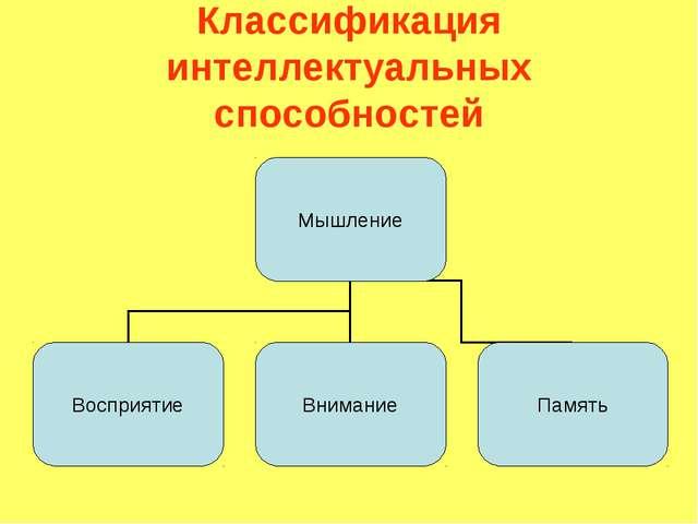 Классификация интеллектуальных способностей