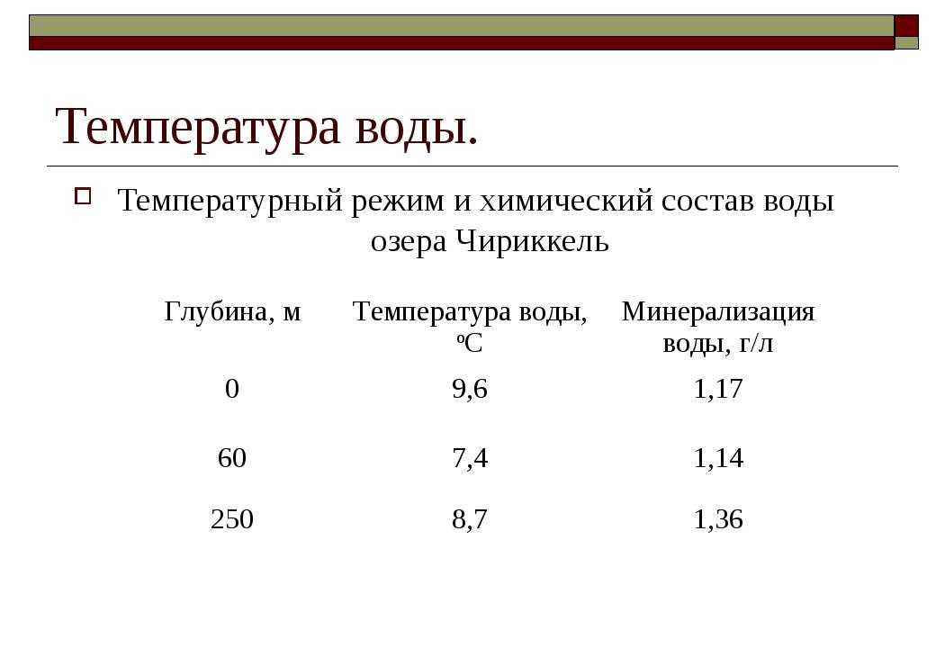Температура воды. Температурный режим и химический состав воды озера Чириккел...
