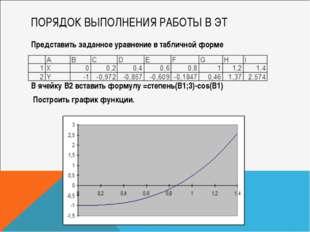 ПОРЯДОК ВЫПОЛНЕНИЯ РАБОТЫ В ЭТ Представить заданное уравнение в табличной фор