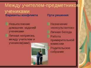 Между учителем-предметником и учениками Варианты конфликта Невыполнение домаш
