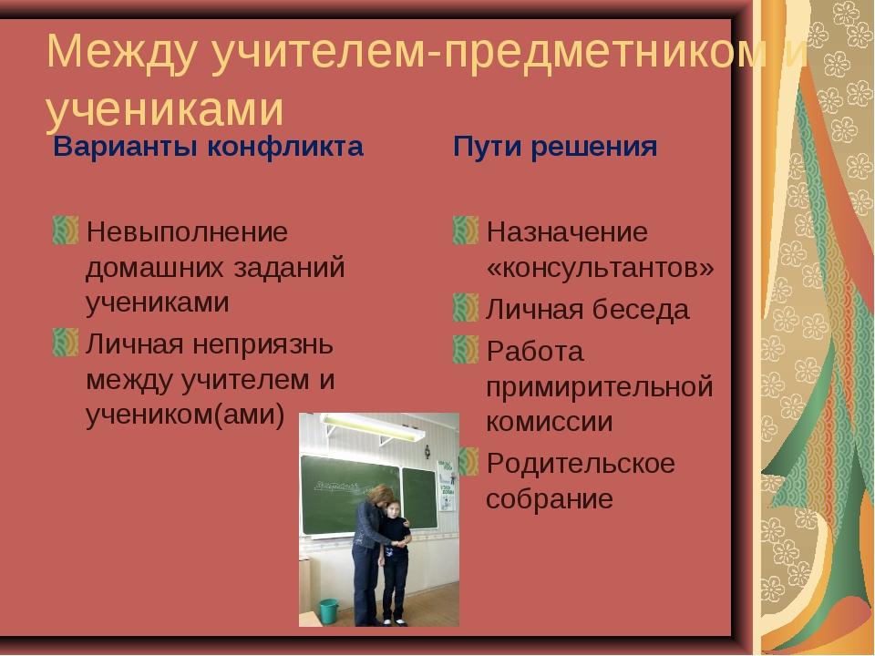Между учителем-предметником и учениками Варианты конфликта Невыполнение домаш...