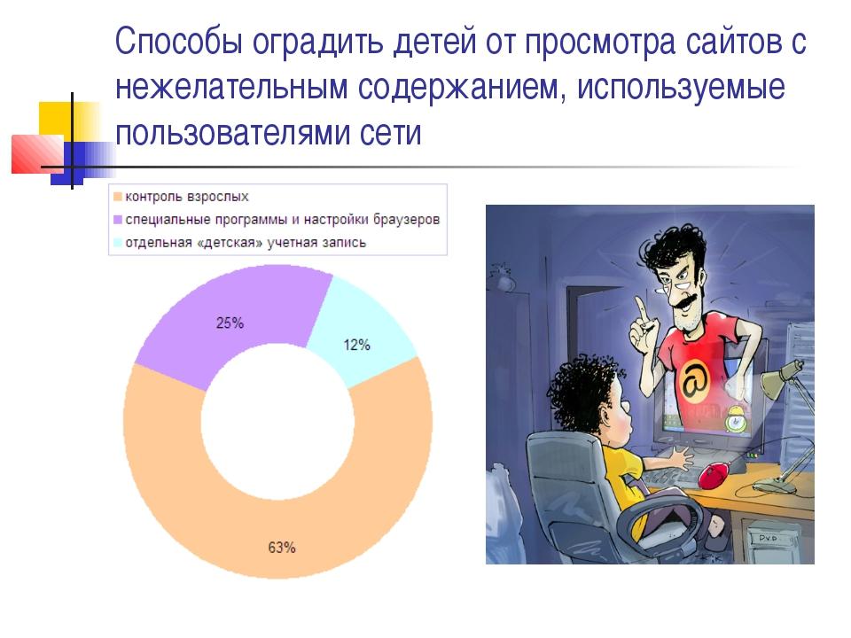 Способы оградить детей от просмотра сайтов с нежелательным содержанием, испол...