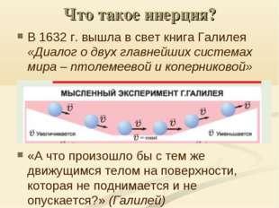Что такое инерция? В 1632 г. вышла в свет книга Галилея «Диалог о двух главне