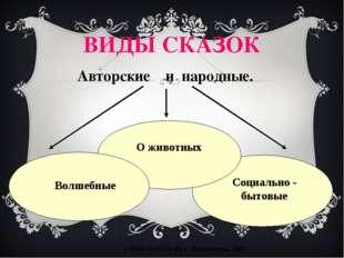 ВИДЫ СКАЗОК Авторские и народные. © МОУ СОШ №15, г. Ярославль, 2007
