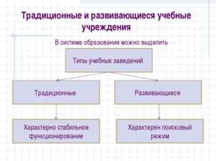 Традиционные и развивающиеся учебные учреждения Всистеме образования можно в