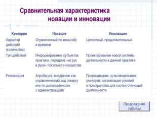 Сравнительная характеристика новации и инновации КритерииНовацияИнновация Х
