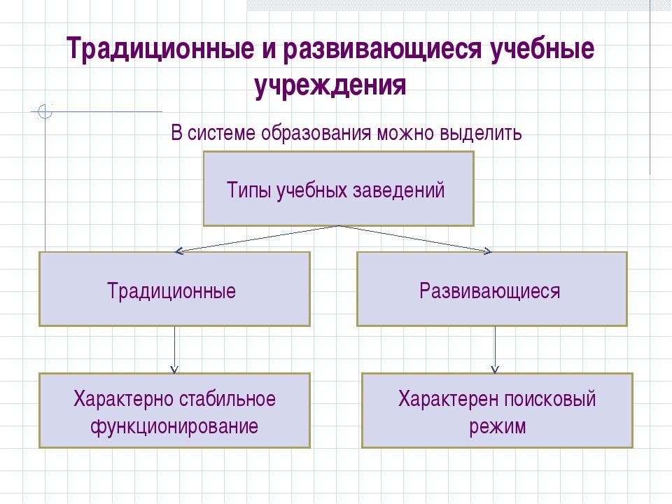 Традиционные и развивающиеся учебные учреждения Всистеме образования можно в...