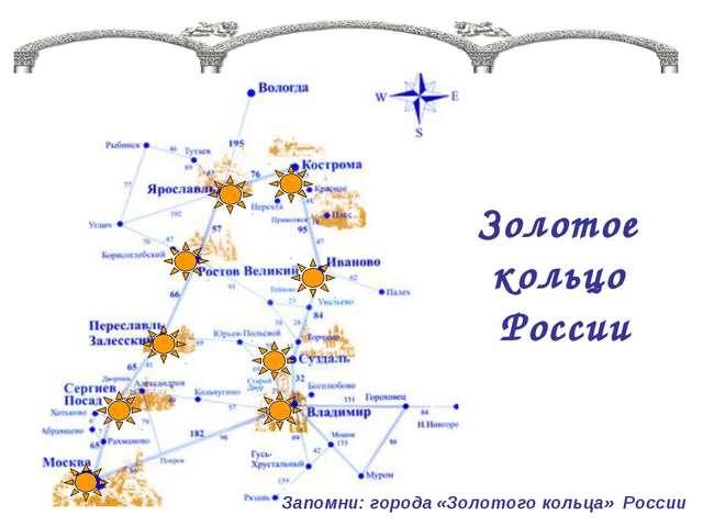 Золотое кольцо России Запомни: города «Золотого кольца» России